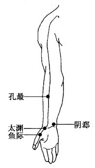 圖2-4-3