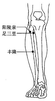 圖2-5-3