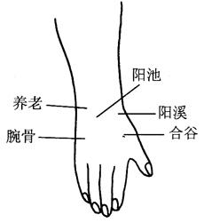腕關節損傷的推拿療法
