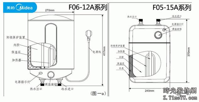 電熱水器安裝方法以及安裝圖