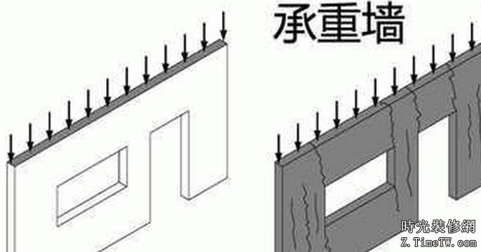 家裝施工承重牆改造需留意