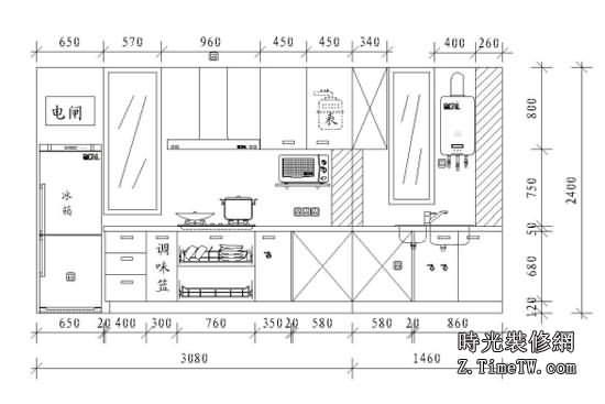 家居安全 廚房裝修十要點