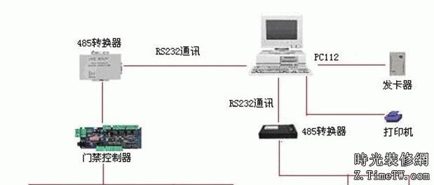 門禁考勤系統布線標準介紹