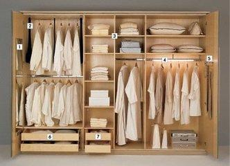 7個技巧教你正確選衣櫃